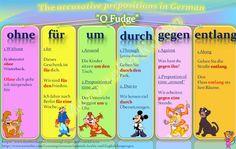 Duits - deutsch - Präpositionen - voorzetsels - Akkusativ - 4e naamval - Kasus - durch - für - gegen - ohne - um - entlang