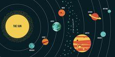Solar system illustration by me
