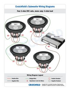 top subwoofer wiring diagram dvc ohm ch top top 10 subwoofer wiring diagram 4 dvc 2 ohm mono top 10 subwoofer wiring
