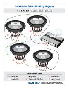 60 watt subwoofer amplifer circuit subwoofers pinterest rh pinterest com Home Subwoofer Wiring Diagrams 2 Ohm Subwoofer Wiring Diagram