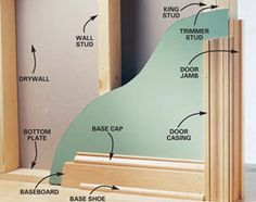 Interior trim work basics: All the trim basics, start to finish, plus a clever way to get miters tight Door Molding, Moldings And Trim, Crown Molding, Moulding, Woodworking Joints, Woodworking Tips, Work Basics, Interior Door Trim, Trim Carpentry