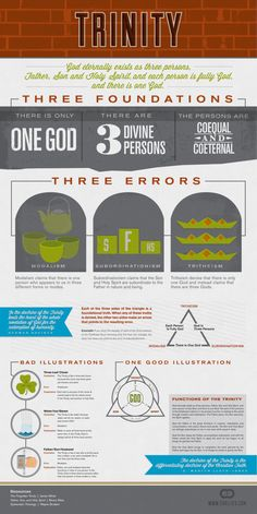 Tim Challies has put together this excellent infographic on the Trinity. For more visit his website including this great one on books of the Bible (HT: Lawson Hembree) Jesus Reyes, 5 Solas, Reformed Theology, Bible Study Tools, Bible Knowledge, Holy Mary, Bible Lessons, Bible Scriptures, Bible Doctrine