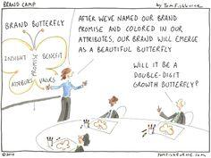 brand butterfly - Tom Fishburne