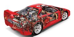 Celebrate 80s landmarks from Porsche, Ferrari, and Lamborghini with archival cutaway drawings.