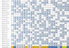 LOTOFÁCIL - PALPITES, ESTATÍSTICAS E RESULTADOS: Lotofácil 1429 :Estatísticas, análise e sugestões