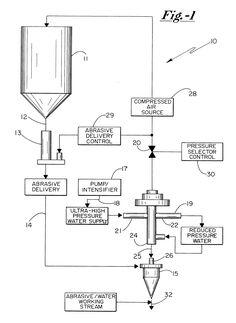 water jet machining schematic diagram - Google Search