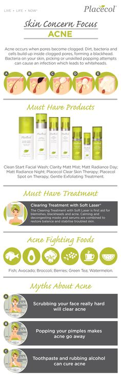 Follow our Skin Concern Focus for information on treating and preventing acne. #FreshSkin #FreshSkinAdvice #Acne