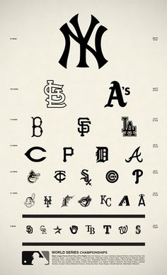 World Series Champions Snellen Chart