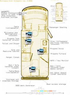 Floor plan for van living...