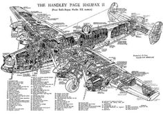 Handley Page Halifax Cutaway. Navy Aircraft, Aircraft Photos, Ww2 Aircraft, Military Aircraft, Military Jets, Technical Illustration, Technical Drawing, Handley Page Halifax, Airplane Drawing