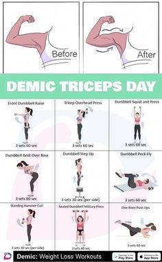Fitness Workouts, Fitness Workout For Women, Body Fitness, Health Fitness, Fitness Circuit, Arm Workout Women No Equipment, Arm Workout Women With Weights, Shape Fitness, Summer Fitness