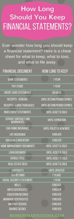 Your Essential Guide For How Long To Keep Financial Statements – Finance tips, saving money, budgeting planner Financial Organization, Budget Organization, Paper Organization, Organizing Bills, Receipt Organization, Organizing Ideas, Financial Peace, Financial Tips, Financial Planning