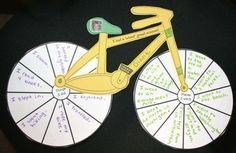 """I had a """"wheel"""" great summer writing prompt """"craftivity"""". For middle school math? Beginning Of The School Year, First Day Of School, Middle School, Back To School Activities, Writing Activities, School Ideas, Bicycle Crafts, Kids Bicycle, Back To School Bulletin Boards"""