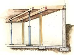 home repairs,home maintenance,home remodeling,home renovation Home Renovation, Home Improvement Projects, Home Projects, House Foundation, Home Fix, Up House, Home Inspection, Home Repairs, Basement Remodeling