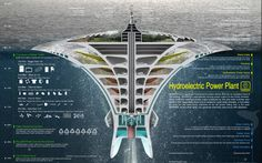 Floating Seawer Skyscraper Rids The World's Oceans Of Plastic While Generating Clean Energy - Hydroelectric Power Plant Futuristic City, Futuristic Technology, Futuristic Architecture, Amazing Architecture, Technology Gadgets, Data Mining, Floating Architecture, Eco City, Underwater City