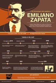 Resultado de imagen de revolucion mexicana infografia