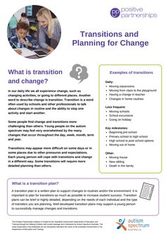 This resource includes an explains what transition and change is, examples of transitions and what is a transition plan. List Of Resources, All Schools, Autism Spectrum, Words To Describe, Research Paper, Teacher, Classroom, Positivity, Change