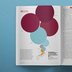 Infographic for @bloombergbusinessweek #infographic #infographics #data #datavisualization #datascience #diagram #charts #visualisation #visualization #graphicdesign #graphicstudio #graphicdesigner #designstudio #designagency #magazine #magazinedesign #printdesign #piechart #greenhouse #gasemissions