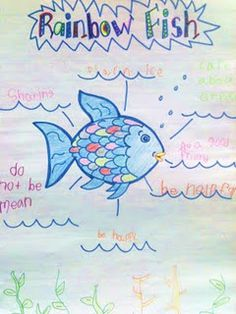 rainbow fish. Class art project- anchor like chart?