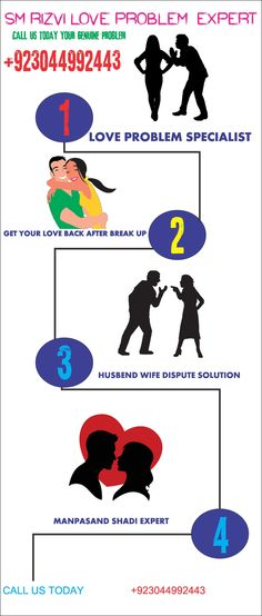 Best love infographic Black Magic Removal, Husband And Wife Love, Love Problems, After Break Up, Problem And Solution, Relationship Problems, Past Life, Married Life, Love And Marriage