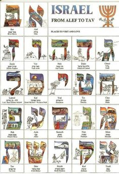 Israel Postcard From Alef To Tav Hebrew Charachters Alphabet Cultura Judaica, Arte Judaica, Messianic Judaism, Hebrew School, Learn Hebrew, Hebrew Words, Bible Knowledge, Jewish Art, Menorah