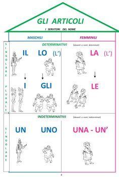 Imparare italiano