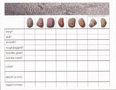 Relentlessly Fun, Deceptively Educational: Backyard Rock Classification