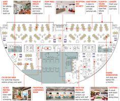Glaxo's Deskless office floorplan