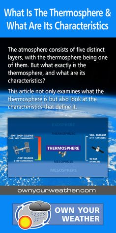 The atmosphere consists of five distinct layers, with the thermosphere being one of them. But what exactly is the thermosphere, and what are its characteristics? This article not only examines what the thermosphere is but also look at the characteristics that define it.