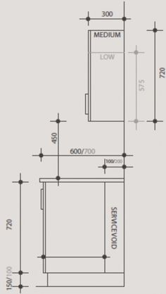 Height Of Kitchen Cabinets