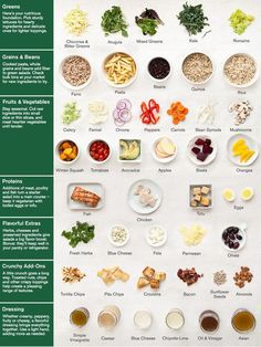 This will help you build the ultimate salad.