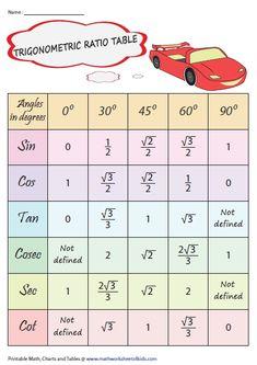 Trigonometry charts consist of quadrants and angles, trig ratios in a right triangle, trigonometric ratio tables, trig identities and more. Gcse Math, Maths Algebra, Math Vocabulary, Algebra Worksheets, Math Strategies, Math Resources, Math Activities, Math Formula Chart, Math Tutorials