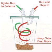 Sistema de extracción con aspiradpra y recipiente alterno