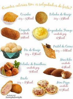 Salgadinhos e suas calorias