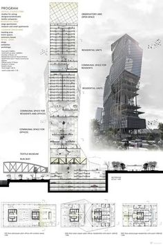The RIBA President& Medals Student Awards :: Boulaq Abo El Ela Textile And Fashion Industry Mixed High Rise Building by Salma Tag El Din - Arab Academy of Science Technology, Cairo Cairo Egypt Architecture Panel, Architecture Drawings, Architecture Design, Landscape Architecture, Architecture Diagrams, Mix Use Building, High Rise Building, Building Design, Building Ideas