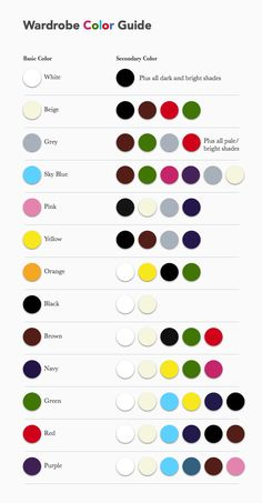 Best 10 Wardrobe_color_guide – Page 581879214334969740 – SkillOfKing. Colour Combinations Fashion, Color Combinations For Clothes, Fashion Colours, Colorful Fashion, Color Combos, Colour Match, Wardrobe Color Guide, Mens Wardrobe Essentials, Color Matching Clothes