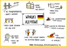 Myślenie wizualne, kurs online, e-book, sketchnoting Study German, Learn German, Languages, Hand Lettering, Coaching, Learning, Books, Inspiration, Jokes