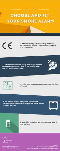 How To Choose & Fit Your Smoke Alarm  #Electrician #Safety #Smoke #Alarm #Infographic