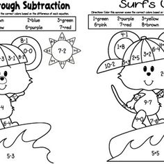 Surfing Mouse
