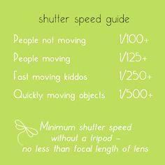 Shutter Speed times