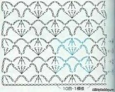 Crochet lace ground stitch