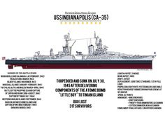 USS Indianapolis by PhantomofTheRuhr on DeviantArt