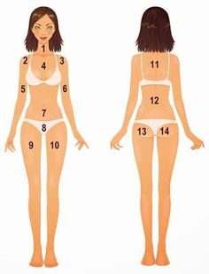 What is Your Body Acne Telling You? Several suggestions for finding the underlying cause of body acne.