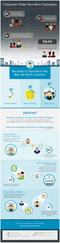 20 Best Yammer images in 2012 | Social business, Social