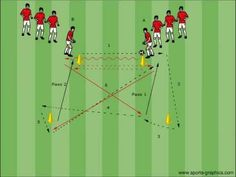 Soccer Specific Endurance drill from Marcelo Bielsa (Olympique Marseille, Chile, Atletic Bilbao, Argentinia) Football Coaching Drills, Soccer Drills For Kids, Soccer Practice, Soccer Skills, Youth Soccer, Kids Soccer, Soccer Games, Hockey Drills, Goalkeeper Training