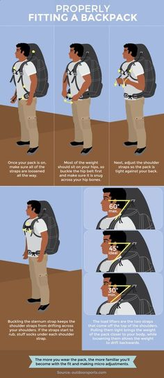 Camping Backpack - Fitting Your Backpack