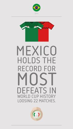 Fact #8 #FIFA #WorldCup Get the best insights on every game with #GolerApp https://itunes.apple.com/ca/app/goler/id846022067?mt=8