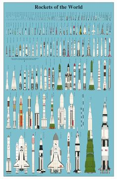 "ROCKETS OF THE WORLD: This is an illustration from physics professor Peter Alway's 1995 book ""Rockets of the World."""