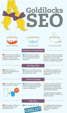 Goldilocks SEO Infographic #SMM #sociallybuzzing #helpmesocial  - epublicitypr.com
