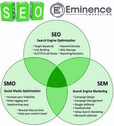 Put your business on the path to success #SEO #services #NYC. http://eminenceseoconsulting.com/search-engine-optimization-services-nyc/